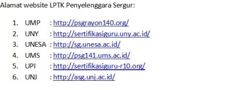 ALamat Web LPTK